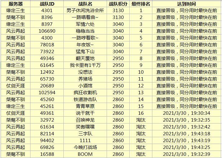 图片: QQ截图20210401151537.png